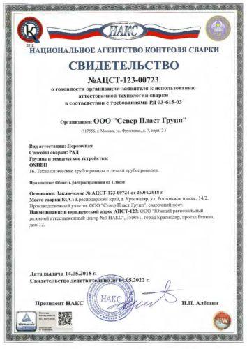 1.Разрешительные документы НОВЫЕ 08.07.19 оптим_Страница_45